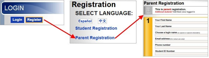Register Parents